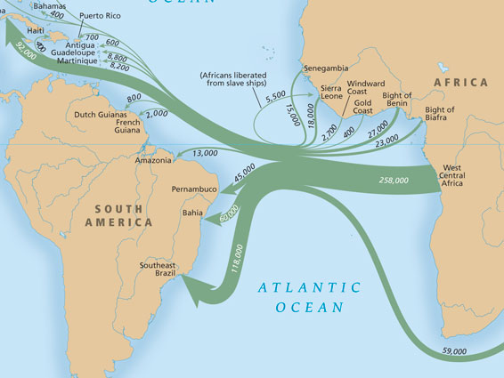South atlantic system of trade