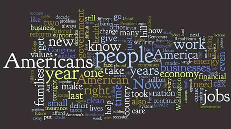 Wordle map of SOTU 2010