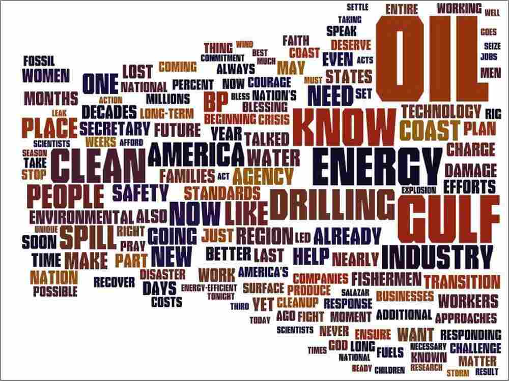 "A ""word cloud"" of President Barack Obama's June 15, 2010, Oval Office address."