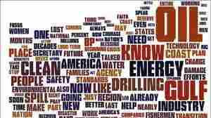 "A ""word cloud"" of President Barack Obama's June 15, 2010, Oval Office address."