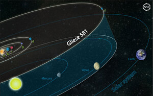 The planetary orbits of the Gliese 581 system compared to those of our own solar system.