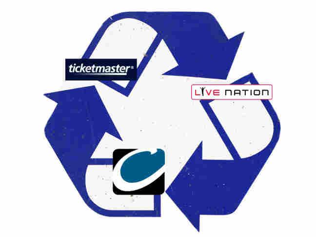 Recyling Symbol