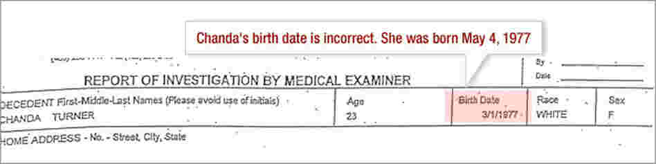 Death Certificate: Wrong birth date.