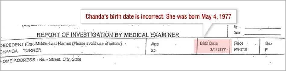 Date of birth search in Perth