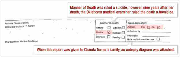Death Certificate: Suicide and no autopsy