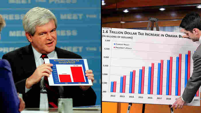 Former House Speaker Newt Gingrich (left), pictured on Nov. 12, 1995, and House Budget Committee Chairman Paul Ryan (R-WI), shown on Sunday, both hold up charts on the budget.