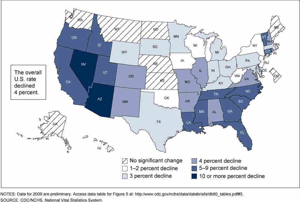 A map shows birth rates in America by state, from 2007 to 2009.