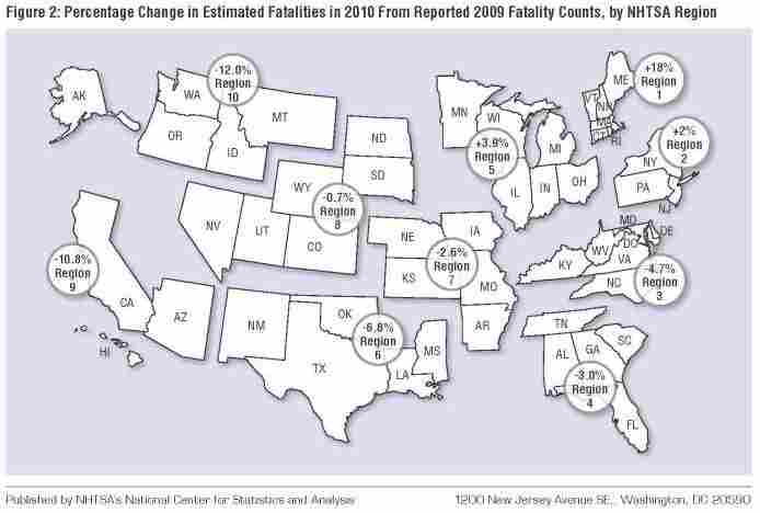 Traffic fatalities by region