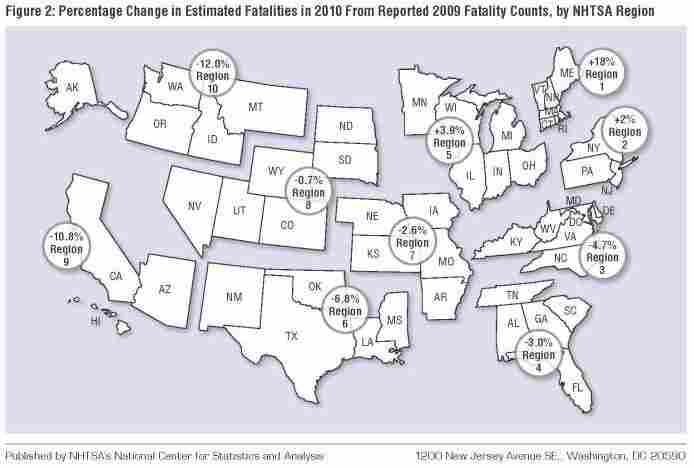 Traffic fatalities by region