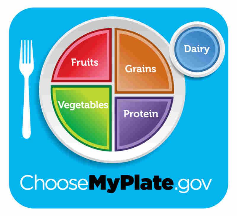 No more food pyramid.