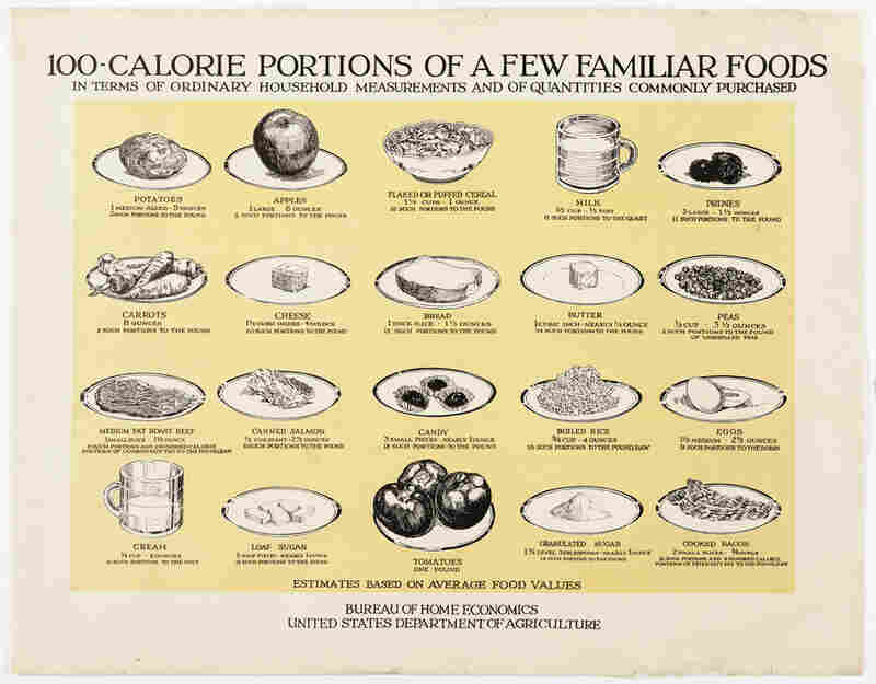 This Great Depression-era poster from the U.S. Department of Agriculture illustrated the 100 calorie measurements of familiar foods. The goal of counting calories was to ensure that people got enough, rather than to prevent overeating.