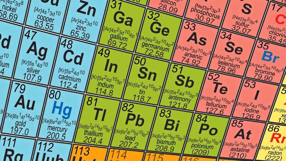 How To Put A New Element On The Periodic Table Npr