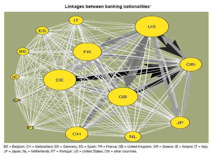 Bank links