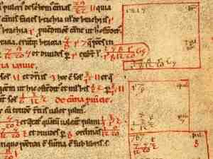A page from the Liber Abaci manuscript. Leonardo da Pisa wrote symbolic calculations in the margin to illustrate the methods described in the text. Click Here For A Closer Look