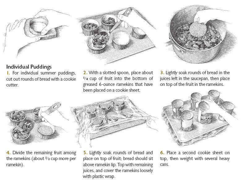Steps for individual Summer Berry Puddings