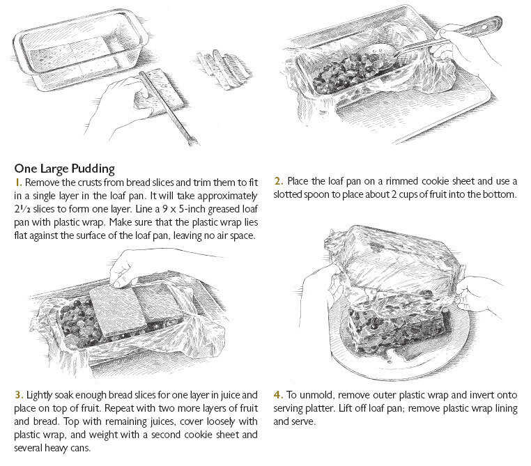 Steps for one large Summer Berry Pudding