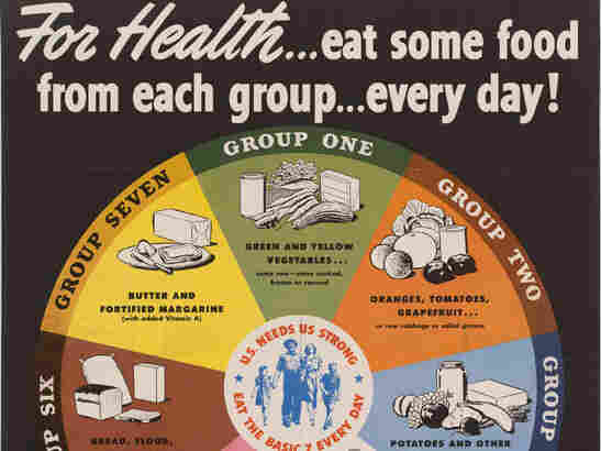 "Not too long ago the U.S. government encouraged daily consumption of butter and margarine. You can see the precursors to today's food pyramid at ""What's Cooking, Uncle Sam?"" at the National Archives."