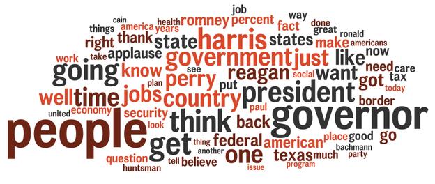 A word cloud of the GOP debate.