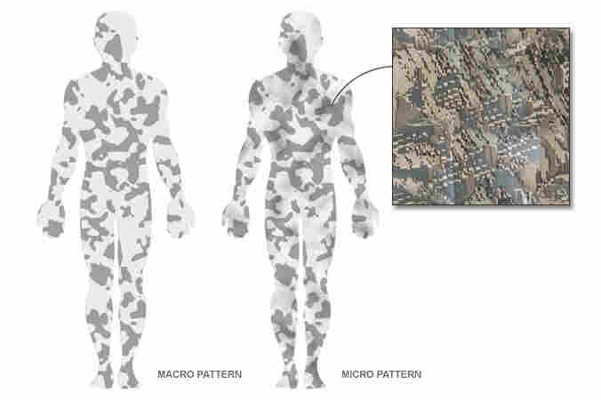The macro pattern is used in open spaces, while the micro pattern is used in forests.