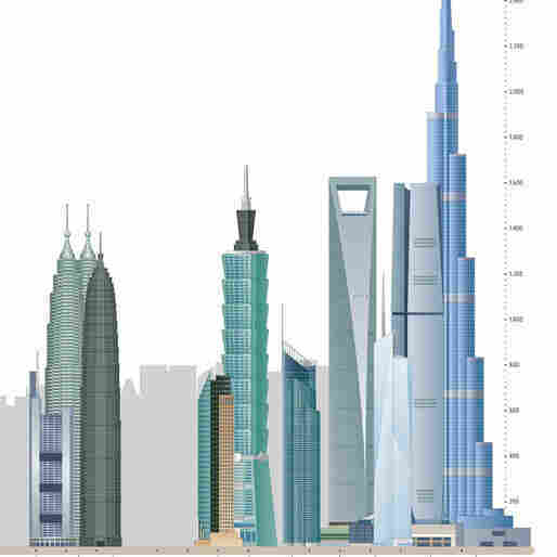 How The World's Tallest Skyscrapers Work