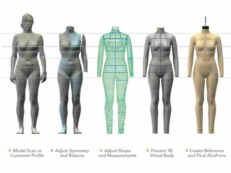 A model's measurements are scanned. Then, after adjustments are made, a 3-D body is created, followed by the final mannequin form.