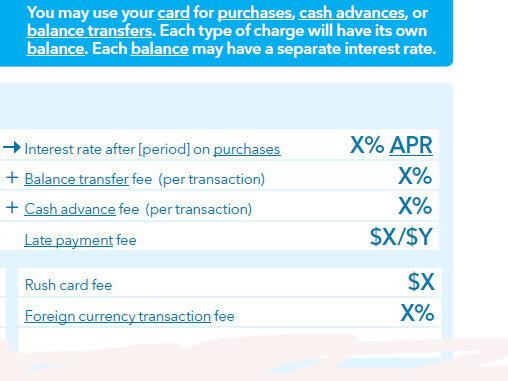 A Simpler Credit Card Agreement Planet Money NPR