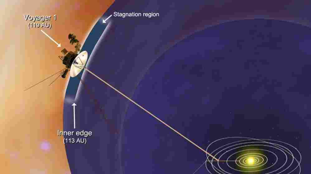 An artist's conception shows Voyager 1 encounteri
