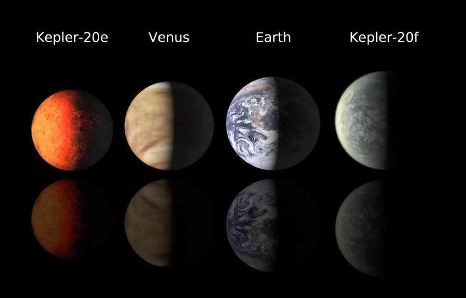 A NASA illustration comparing the newly discovered planets to Venus and Earth. Kepler-20e is slightly smaller than both Venus and Earth. Ke