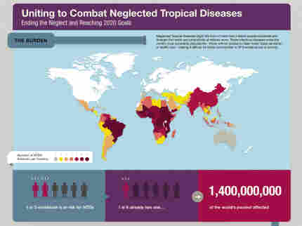 An infographic on the goals for Uniting to Combat Neglected Tropical Diseases.