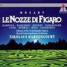 Mozart's Marriage of Figaro.