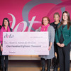 Dots, a women's fashion retailer, donates $118,000 to Susan G. Komen for the Cure on Jan. 31. The recent controversy over Komen's relationship with Planned Parenthood has highlighted the perils of corporate philanthropy.