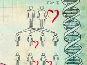 Am I My Genes cover de