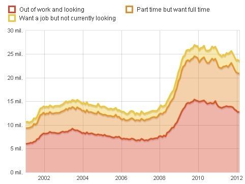 wbur jobs