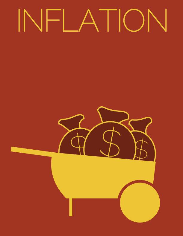 Minimalist Economics Posters : Planet Money : NPR
