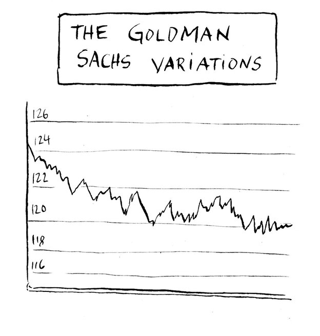 The Bach Industrial Average