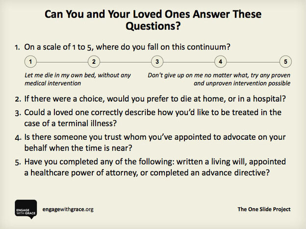 One slide project list of considerations for end-of-life care.