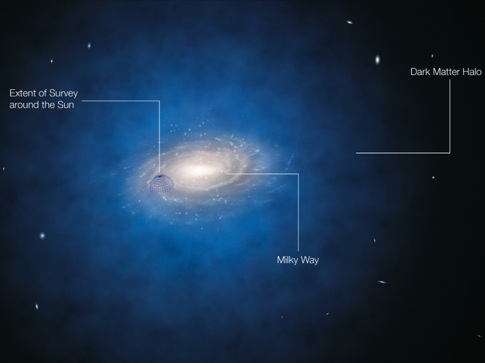 how much is dark matter in the universe - photo #37