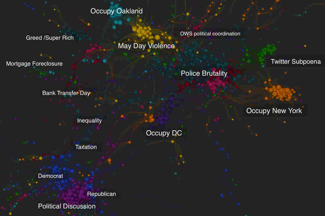 Quid's algorithm mapping software allows users to visualize the proliferation of ideas on the Internet. This representation of articles written about the Occupy Wall Street movement uses colors to group ideas together and lines to show a connection between articles.