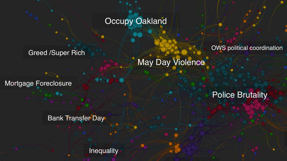Quid's algorithm mapping software allows users to visualize the proliferation of ideas on the Internet. This representation of articles written about the Occupy Wall Street movement uses colors to group ideas together and lines to show a connection between articles. (Courtesy of Quid)