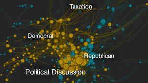 Quid's algorithm mapping software shows where discussion of higher taxes is taking place. Yellow dots represent articles that focus on taxation, while the teal dots show articles that don't.