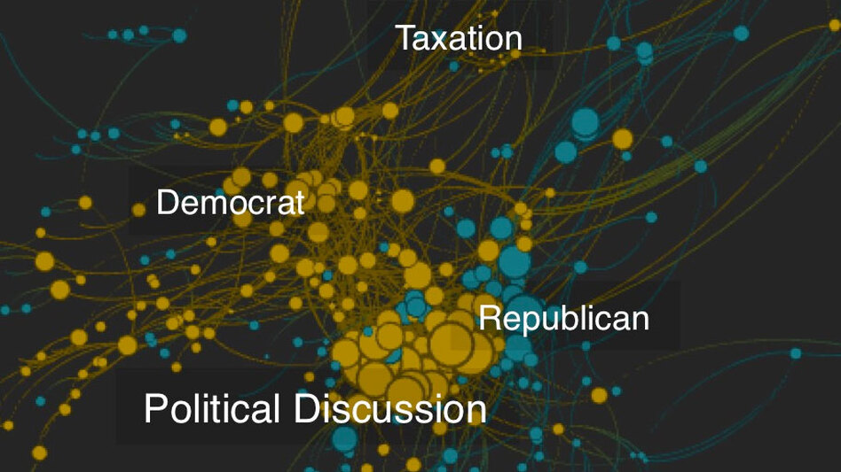 Quid's algorithm mapping software shows where discussion of higher taxes is taking place. Yellow dots represent articles that focus on taxation, while the teal dots show articles that don't. (Courtesy of Quid)