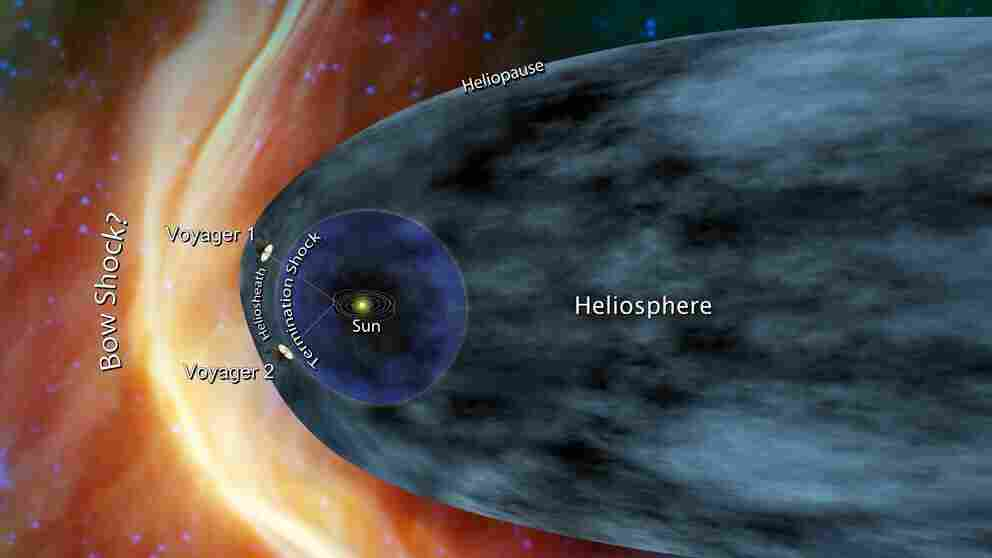 A concept drawing shows NASA's two Voyager spacecraft exploring a turbulent region of space known as the heliosheath. The heliopause marks the boundary between our solar system and interstellar space.