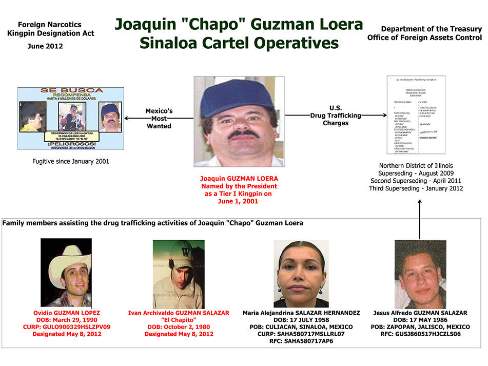 captured man isn t el chapo s son so who ll get the blame ncpr news