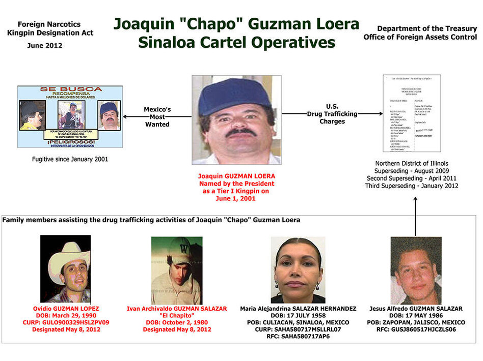 captured man isn u0026 39 t el chapo u0026 39 s son  so who u0026 39 ll get the blame
