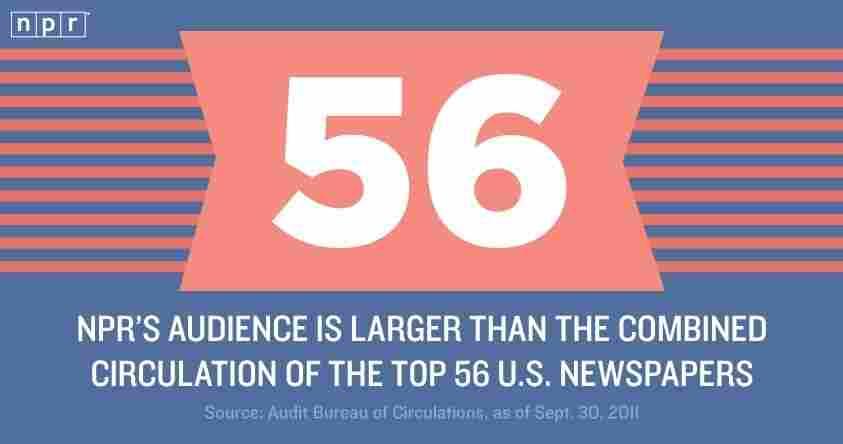 56-newspapers