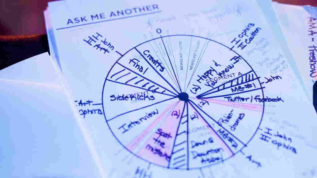 The Ask Me Another clock. Because like a good punchline... radio is all about timing.