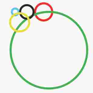 Seeing The World Through The Olympic Rings [Infographic]