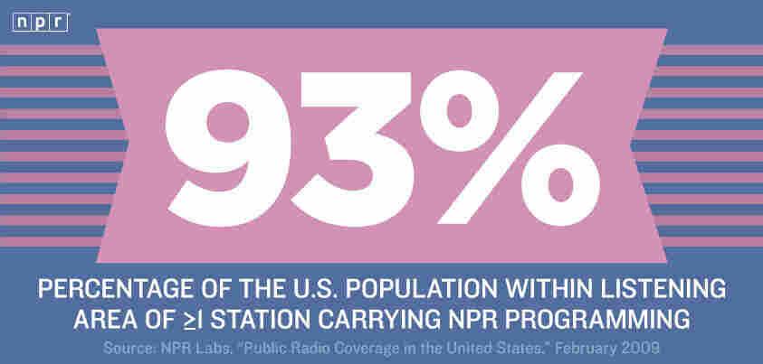 Reason #93 to Love NPR
