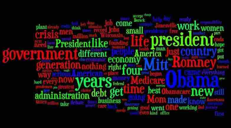 A word cloud of Rep. Paul Ryan's acceptance speech at the 2012 Republican National Convention.