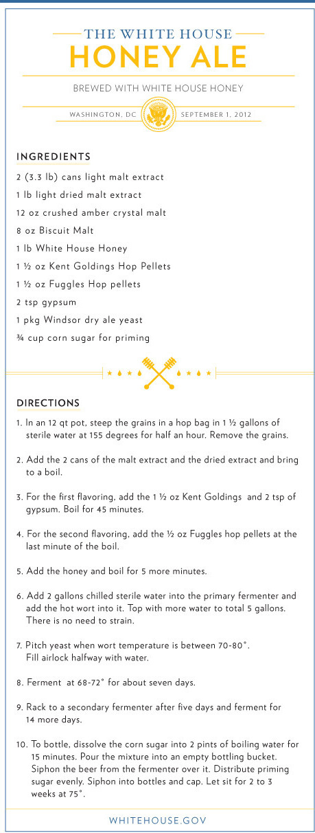 The White House's honey ale recipe